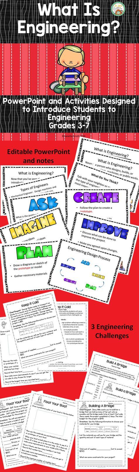 List of Pinterest engineering design challenge ideas & engineering