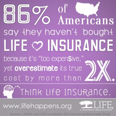 Life Insurance Awareness Month Is Approaching With Images Life