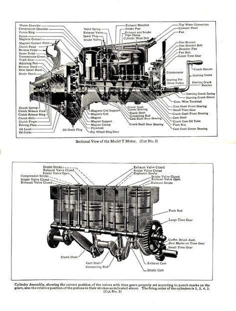 Model T Ford Forum: Engine Schematics for project ... on