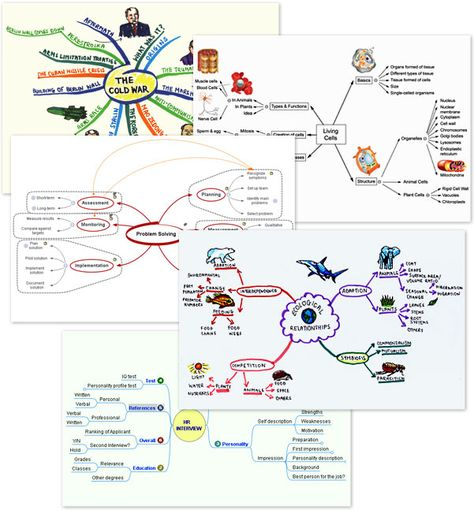 Mind mapping images and mind maps