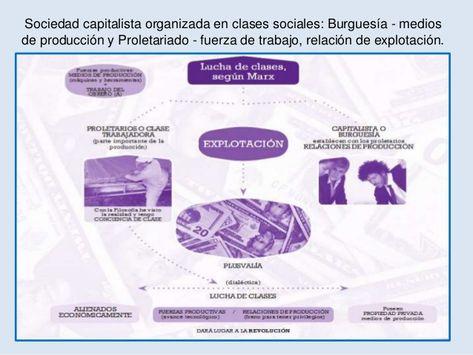 70 Mejores Imagenes De Capitalismo Es Libertad Libertad Socialismo John Adams