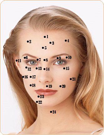 顔 の ホクロ 占い [ほくろ占い]体全体(顔・腕・足など)に位置するほくろの意味99個と...
