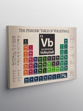 Discover Periodic Table Of Volleyball Canvas T-Shirt from Frisco Mo Art, a custom product made just for you by Teespring. - Frisco Mo volleyball decor and art make. Volleyball Bedroom, Volleyball Crafts, Volleyball Memes, Volleyball Setter, Volleyball Training, Volleyball Outfits, Volleyball Workouts, Coaching Volleyball, Volleyball Pictures