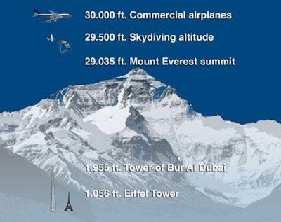 Mengenal Gunung Everest Antara Keren dan Menyeramkan! Kaskus - optimal resume everest