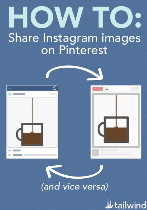 How And Why To Auto Post From Instagram To Pinterest Social Media Instagram Marketing Tips Digital Marketing