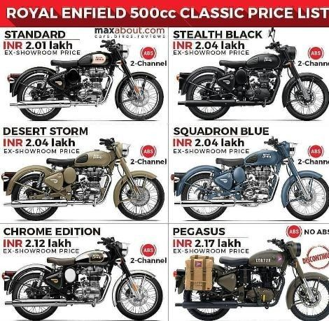 Royal Enfield Classic Models And It S Price List Royal Enfield Enfield Classic Enfield