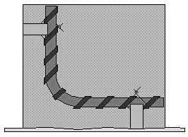 ما هو الغطاء الخرساني كيفية توفير غطاء خرساني حول الحديد Concrete Reinforcement Cover