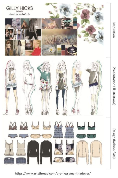 Fashion Portfolio Layout - Gilly Hicks project, fashion design development process with research, print design & fashion illustrations;
