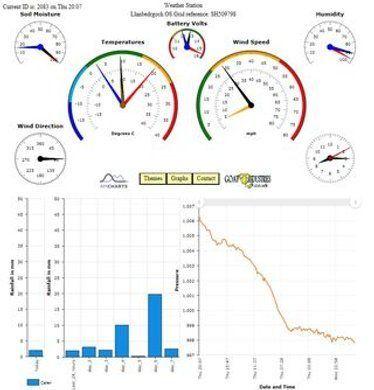 Arduino GPRS Weather Station - Part 1 | Tech | Arduino, Arduino