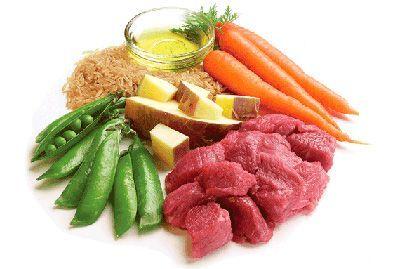 Ingredientes Dieta Barf In 2020 Meat Diet Dog Food Recipes Barf Diet