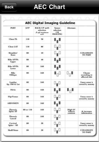 Radiographic Technique Charts High Frequency Digital App For Ios Review Download Ipa File Chart High Frequency Guidelines