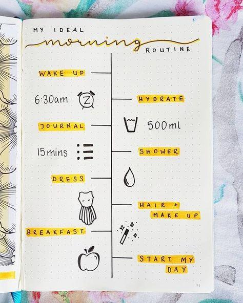 care bullet journal ideasSelf care bullet journal ideas 3 ideas para hacer títulos bonitos y fáciles para tus apuntes 17 atemberaubende Bullet Journal Ideen für Anfänger, die Sie begeistern werden - Morning Routine ☉ Morning
