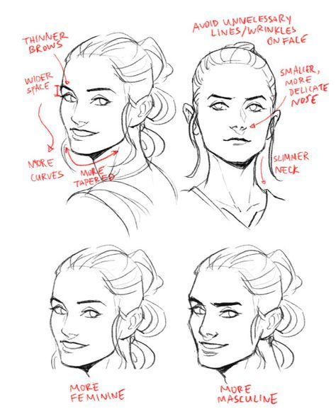 New Drawing Reference Hair Animation 67 Ideas Female Face Drawing Drawing Face Shapes Art Reference Poses