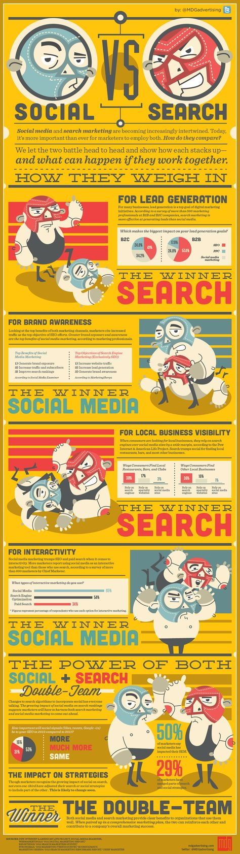 Social vs Search [Infographic] | MDG Advertising