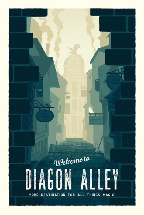 travel posters on Tumblr
