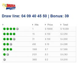 Check how well our lottery numbers perform!