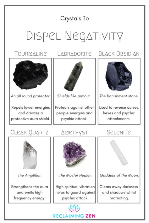 Crystal healing stones - Crystals For Protection – Crystal healing stones Chakra Crystals, Crystals And Gemstones, Stones And Crystals, Wicca Crystals, Chakra Stones, Gem Stones, Crystals For Home, Crystals For Energy, Black Crystals