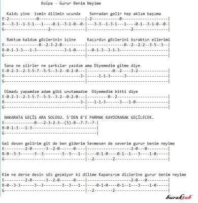Kolpa Gurur Benim Neyime Gitar Tab Gitar Siir Makara