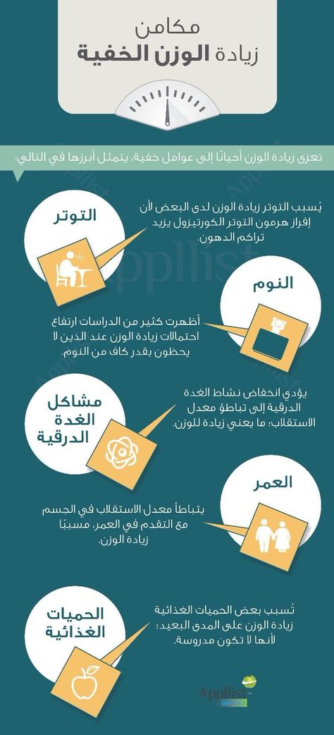 Pin By Maram Ab On Health Health And Beauty Tips Natural Medicine Health And Beauty
