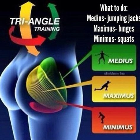 know how it works ! the best trio for great results !
