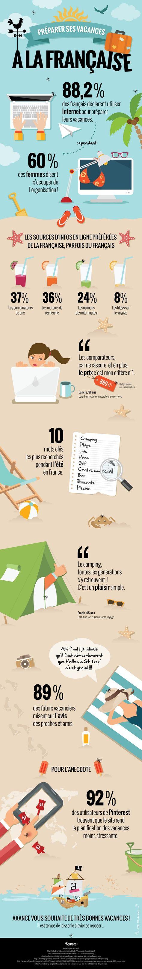 Pour préparer leurs vacances, 82% des Français déclarent utiliser internet. L'agence Axance, spécialisée dans l'évaluation et l'optimisation des services en ligne, a récemment publié une infographie expliquant les pratiques françaises en matière de préparatifs de vacances.