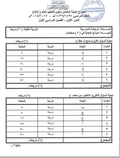 Http Omaneduportal Blogspot Com 2018 01 2017 2018 9 Html Periodic Table Bullet Journal Administration