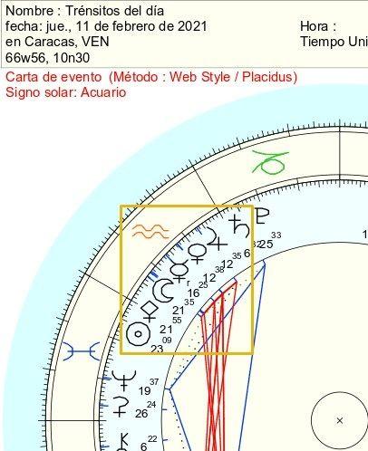 El 11 es la Luna Nueva en Acuario, y se da en medio de un poderoso stellium: Saturno, Venus, Mercurio (retrógrado), Pallas y por supuesto el Sol y la Luna. Las Lunas Nuevas son inicios, y esta reunión de astros le da un push energético a tu inicio ¿ya sabes qué vas a iniciar? Acuario rige el renovar, transcender, liberar. Como es un signo de aire, hablamos del plano mental. Es un excelente momento para las personas que tienen entre sus metas del 2021 romper con creencias limitantes.