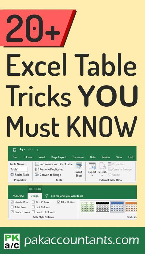 20+ Excel Table Tricks You Must Know!