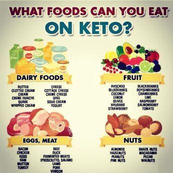 quark on keto diet
