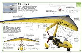 Image result for how to build a powered hang glider