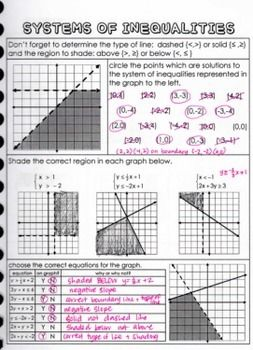 Systems Of Inequalities Notes Practice Sheet Graphing Inequalities 9th Grade Math Math Methods