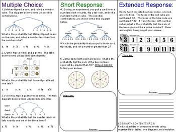 Compound Probability Using Tree Diagrams Organized Lists And