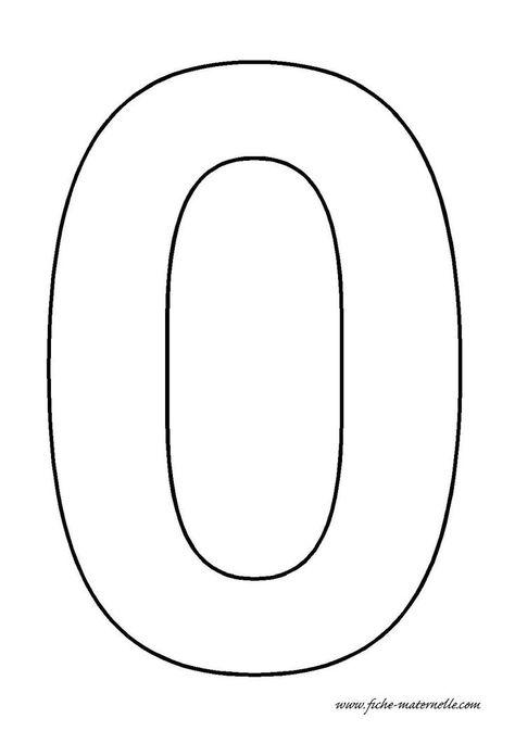 number 0 template  |   Crafts and Worksheets for Preschool,Toddler and Kindergarten