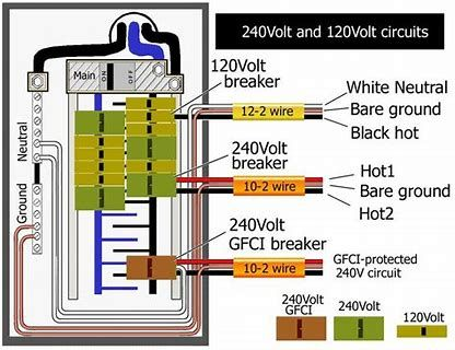 Outlet Home Diagram Bing Images Home Electrical Wiring Diy Electrical Gfci