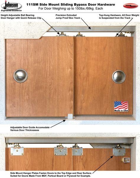 Pin By Amy Wright On Bedrooms Door Hardware Sliding Door Hardware Door Handles