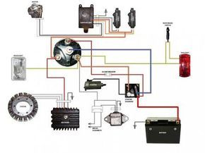 Image result for simplified honda nx 650 wiring diagram   Mc on