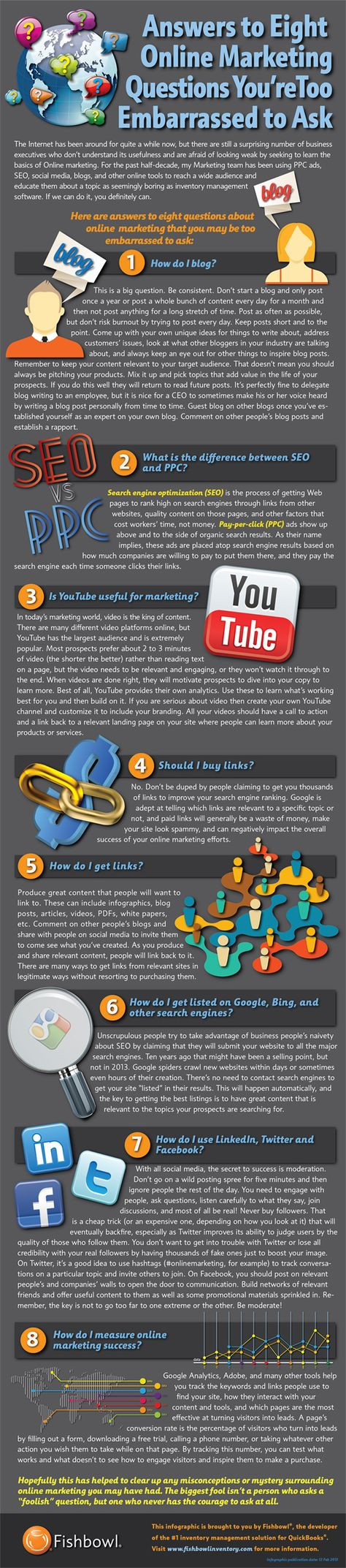 Answers to 8 Online Marketing Questions You Were Too Embarrassed To Ask (Article And Infographic)