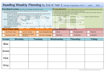 Reading Weekly Planning Sheets New Zealand Teacher Planning Curriculum Planning Teacher Classroom