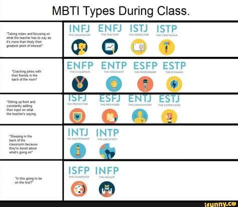 MBTI Types During Class. - iFunny :)