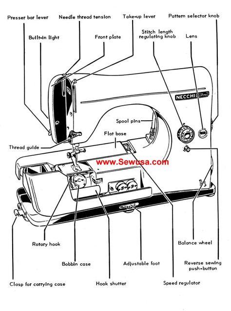 Necchi Model 542 544 Lydia MK2 Sewing Machine Instruction