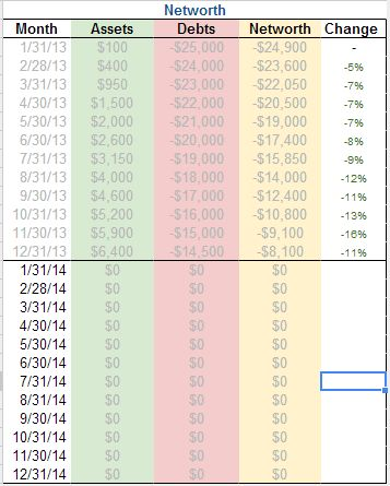 Personal budget template for financial planning   googl/jkogJ4 - Google Docs Budget Spreadsheet