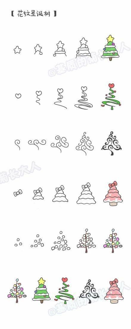 Imagem De Desenho De Enfeite Por Luisamccmeneses Em Natal Arvore