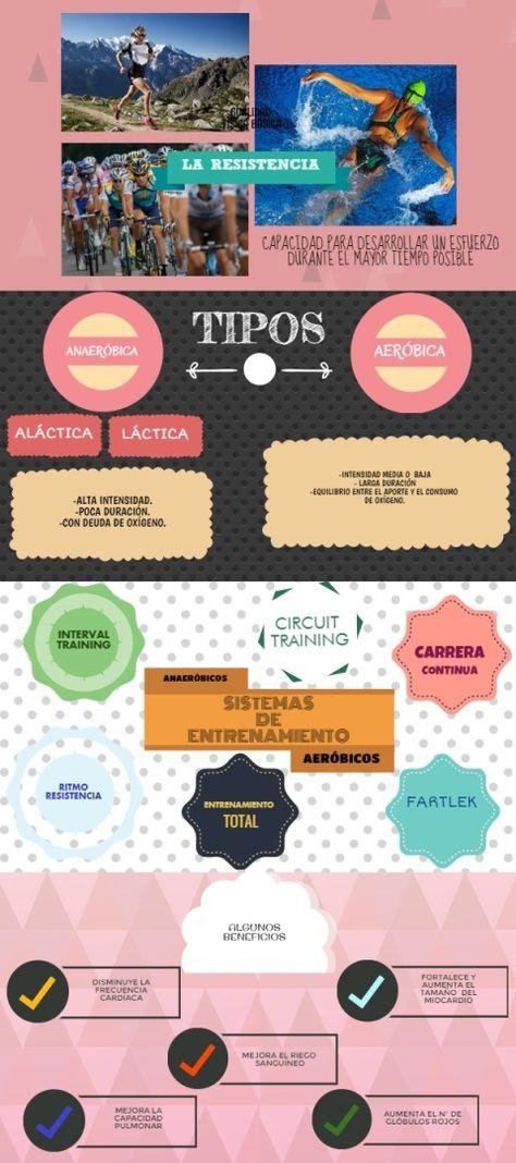 36 Ideas De Nutrición Y Deporte Trabajo Educacion Fisica Actividades Educacion Fisica Educacio Fisica