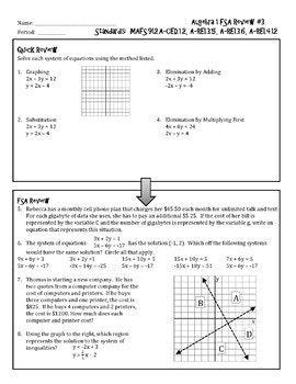 Algebra 1 Eoc Review Algebra Algebra 1 Math Standards