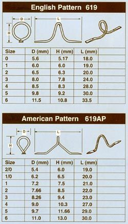 Image Result For Sizing Chart Snake Guides Fly Rods Bamboo Fly Rod Bamboo Rods