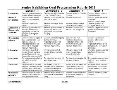 Oceana High School Senior English Oral Presentation Rubric