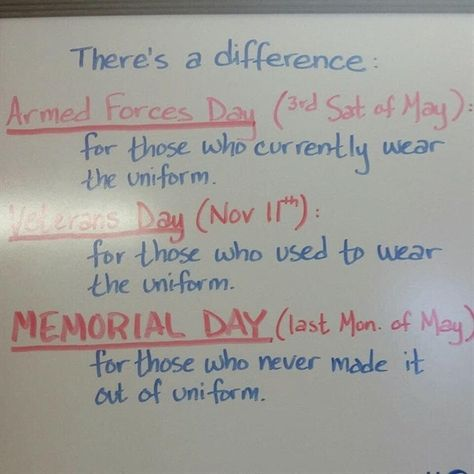 The differences between Memorial Day, Veterans Day, and ...
