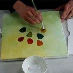 Quelles Sont Les Differences Entre Gouache Et Peinture Acrylique