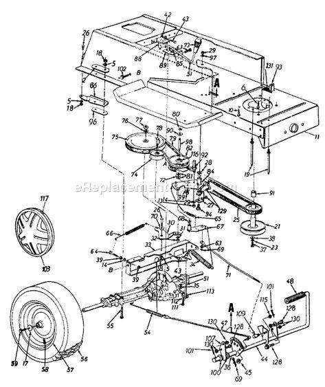 mtd yardman wiring diagram  radio wiring adapters