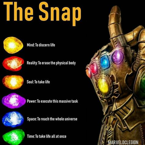What is the snap all about? (by MARVELDCLEGION)